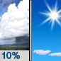 Friday: A 10 percent chance of showers before 8am.  Mostly sunny, with a high near 53.
