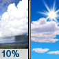 Thursday: A 10 percent chance of showers before 8am.  Mostly sunny, with a high near 56.