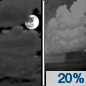 Tonight: A 20 percent chance of showers after 1am.  Mostly cloudy, with a low around 58. South wind around 7 mph.