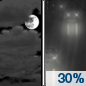 Tuesday Night: A 30 percent chance of rain after 1am.  Mostly cloudy, with a low around 39.