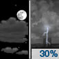 Tonight: A 30 percent chance of showers and thunderstorms, mainly after 3am.  Partly cloudy, with a low around 74. South southwest wind around 6 mph.