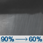 Tuesday Night: Showers and possibly a thunderstorm, mainly before 2am, then a chance of showers and thunderstorms after 2am.  Low around 57. North northwest wind around 11 mph, with gusts as high as 18 mph.  Chance of precipitation is 90%.