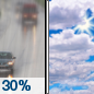 Today: A 30 percent chance of rain, mainly before 11am.  Cloudy, then gradually becoming mostly sunny, with a high near 48. North wind around 8 mph.