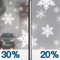 Tuesday: A chance of rain and snow before 8am, then a slight chance of snow between 8am and 1pm.  Mostly cloudy, with a high near 37. Chance of precipitation is 30%.
