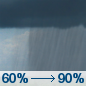 Saturday: Showers and thunderstorms likely, then showers and possibly a thunderstorm after 3pm.  High near 62. East wind 9 to 13 mph becoming south in the afternoon. Winds could gust as high as 24 mph.  Chance of precipitation is 90%. New rainfall amounts between a half and three quarters of an inch possible.