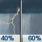 Thursday: A chance of showers and thunderstorms, then showers likely and possibly a thunderstorm after 2pm.  Mostly cloudy, with a high near 87. Southwest wind 3 to 6 mph.  Chance of precipitation is 60%. New rainfall amounts of less than a tenth of an inch, except higher amounts possible in thunderstorms.