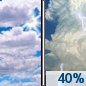 Tuesday: A chance of showers between 1pm and 2pm, then a chance of showers and thunderstorms after 2pm.  Partly sunny, with a high near 75. Chance of precipitation is 40%.