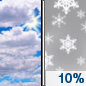 Today: A 10 percent chance of snow showers after 4pm.  Mostly cloudy, with a high near 36. Light and variable wind becoming north around 6 mph in the morning.