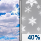 Friday: A 40 percent chance of snow after noon.  Mostly cloudy, with a high near 28. Southeast wind around 5 mph.