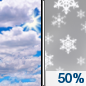 Today: A 50 percent chance of snow, mainly after 2pm.  Cloudy, with a high near 37. Wind chill values between 25 and 30. West wind 6 to 11 mph becoming south in the afternoon.