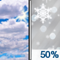 Today: A chance of snow after noon, mixing with rain after 2pm.  Cloudy, with a high near 36. East wind 8 to 14 mph, with gusts as high as 24 mph.  Chance of precipitation is 50%. Little or no snow accumulation expected.