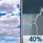 Today: A 40 percent chance of showers and thunderstorms, mainly after 3pm.  Increasing clouds, with a high near 22. South southwest wind 10 to 15 km/h.