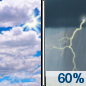 Saturday: Showers and thunderstorms likely after noon.  Mostly cloudy, with a high near 18. South wind 10 to 15 km/h becoming east in the morning.  Chance of precipitation is 60%.