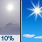 Sunday: Patchy blowing snow before 11am. Sunny, with a high near 19. Breezy.