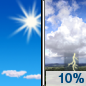 Sunday: A slight chance of showers and thunderstorms between 3pm and 5pm, then a slight chance of rain and thunderstorms after 5pm.  Sunny, with a high near 75. South southwest wind 5 to 10 mph.  Chance of precipitation is 10%.