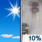 Sunday: A 10 percent chance of rain after 4pm.  Mostly sunny, with a high near 45. South southwest wind 7 to 9 mph.