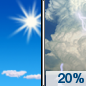Tuesday: A 20 percent chance of showers and thunderstorms after noon.  Mostly sunny, with a high near 75. South southeast wind around 5 mph becoming west northwest in the afternoon.