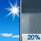 Saturday: A 20 percent chance of showers after 2pm.  Mostly sunny, with a high near 71.