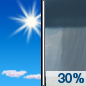 Wednesday: A 30 percent chance of showers after 1pm.  Mostly sunny, with a high near 55.