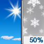 Monday: A 50 percent chance of snow showers after noon.  Mostly sunny, with a high near 38. Breezy, with a west southwest wind 16 to 22 mph, with gusts as high as 36 mph.  New snow accumulation of less than a half inch possible.