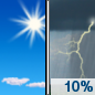 Thursday: A 10 percent chance of showers and thunderstorms after noon.  Increasing clouds, with a high near 69. South southeast wind 5 to 10 mph becoming light and variable  in the afternoon.