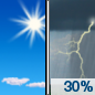 Saturday: Scattered showers and thunderstorms after noon.  Increasing clouds, with a high near 70. East southeast wind around 5 mph becoming calm  in the morning.  Chance of precipitation is 30%.