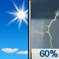 Saturday: Showers and thunderstorms likely, mainly after 4pm. Some of the storms could produce gusty winds and heavy rain.  Increasing clouds, with a high near 82. Calm wind becoming southwest 5 to 7 mph in the afternoon.  Chance of precipitation is 60%. New rainfall amounts between a tenth and quarter of an inch, except higher amounts possible in thunderstorms.