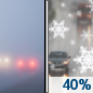 Sunday: A chance of rain and snow before 1pm, then a chance of rain between 1pm and 5pm, then a chance of rain and snow after 5pm.  Patchy fog before 8am.  Otherwise, mostly cloudy, with a high near 39. Chance of precipitation is 40%.