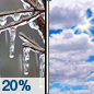 Sunday: A slight chance of freezing rain before noon.  Mostly cloudy, with a high near 29. East northeast wind around 5 mph becoming west northwest in the morning.  Chance of precipitation is 20%.