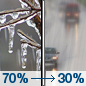 Thursday: Freezing rain likely before noon, then a chance of drizzle between noon and 1pm, then a chance of rain after 1pm.  Cloudy, with a high near 42. East wind 5 to 8 mph.  Chance of precipitation is 70%. Little or no ice accumulation expected.