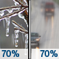 Monday: Freezing rain likely between 7am and noon, then rain likely after noon.  Cloudy, with a high near 37. Northeast wind 5 to 10 mph.  Chance of precipitation is 70%.