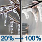 Today: A slight chance of freezing rain before noon, then periods of rain, freezing rain, and sleet between noon and 3pm, then periods of rain and sleet after 3pm.  High near 34. East wind around 10 mph.  Chance of precipitation is 100%. Little or no ice accumulation expected.  Total daytime sleet accumulation of less than a half inch possible.