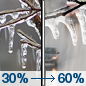 Thursday: A slight chance of freezing drizzle before 7am, then a chance of freezing rain between 7am and noon, then rain or freezing rain likely after noon.  Cloudy, with a high near 35. North wind around 6 mph becoming calm  in the afternoon.  Chance of precipitation is 60%. New ice accumulation of less than a 0.1 of an inch possible.