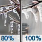 Today: Freezing rain before noon, then rain or freezing rain between noon and 2pm, then rain after 2pm. Some thunder is also possible.  High near 33. East wind 5 to 11 mph becoming north in the afternoon. Winds could gust as high as 20 mph.  Chance of precipitation is 100%. Total daytime ice accumulation of less than a 0.1 of an inch possible.