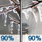 Friday: Freezing rain before 1pm, then rain likely.  High near 2. Calm wind.  Chance of precipitation is 90%. New ice accumulation of 0.1 to 0.3 of a centimeter possible.