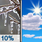 Tuesday: A slight chance of freezing drizzle before 7am.  Partly sunny, with a high near 45.