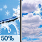 Thursday: A chance of snow and freezing drizzle before 11am, then a chance of freezing drizzle between 11am and noon.  Mostly cloudy, with a high near 29. Southeast wind 6 to 13 mph becoming northwest in the afternoon.  Chance of precipitation is 50%. New snow accumulation of less than a half inch possible.