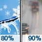 Thursday: Rain likely, possibly mixed with snow and freezing rain before 7am, then rain likely, possibly mixed with freezing rain between 7am and 10am, then rain after 10am.  High near 38. Chance of precipitation is 90%. Little or no ice accumulation expected.  New snow accumulation of less than a half inch possible.