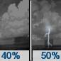 Thursday Night weather image