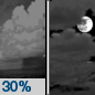 Wednesday Night: Scattered showers before 10pm.  Mostly cloudy, with a low around 41. Chance of precipitation is 30%.