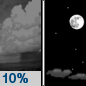 Thursday Night: A 10 percent chance of showers before 7pm.  Mostly clear, with a low around 56. West wind around 5 mph becoming calm  in the evening.