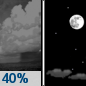 Friday Night: A chance of showers before 9pm.  Partly cloudy, with a low around 43. Chance of precipitation is 40%.