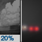 Tonight: A 20 percent chance of showers before midnight.  Patchy fog after 1am.  Otherwise, mostly cloudy, with a low around 54. South wind around 5 mph becoming calm  in the evening.