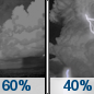 Monday Night: Showers likely and possibly a thunderstorm before 8pm, then a chance of showers and thunderstorms after 8pm.  Mostly cloudy, with a low around 69. Chance of precipitation is 60%.