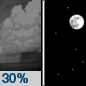 Tonight: A 30 percent chance of showers before 8pm.  Clear, with a low around 39. North wind 8 to 13 mph.
