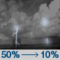 Tonight: A 50 percent chance of showers and thunderstorms, mainly before 11pm.  Partly cloudy, with a low around 56. North northwest wind 3 to 5 mph.