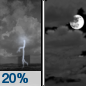 Tonight: A 20 percent chance of showers and thunderstorms before 9pm.  Mostly cloudy, with a low around 67. South wind 5 to 10 mph, with gusts as high as 15 mph.
