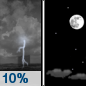 Tonight: A 10 percent chance of showers and thunderstorms before 8pm.  Mostly clear, with a low around 65. West northwest wind around 10 mph.