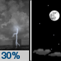 Tonight: A chance of showers and thunderstorms before 10pm, then a slight chance of showers between 10pm and midnight.  Partly cloudy, with a low around 63. West wind around 5 mph becoming north after midnight.  Chance of precipitation is 30%.