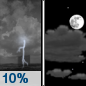 Thursday Night: A slight chance of thunderstorms before 8pm.  Partly cloudy, with a low around 57. West wind 5 to 10 mph becoming north after midnight.  Chance of precipitation is 10%.